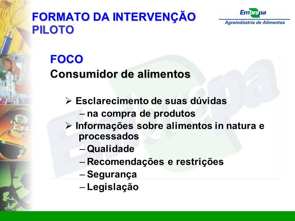 FORMATO DA INTERVENÇÃO PILOTO FOCO onsumidor de alimentos Consumidor de alimentos  Esclarecimento de suas dúvidas – na compra de produtos  Informaçõ