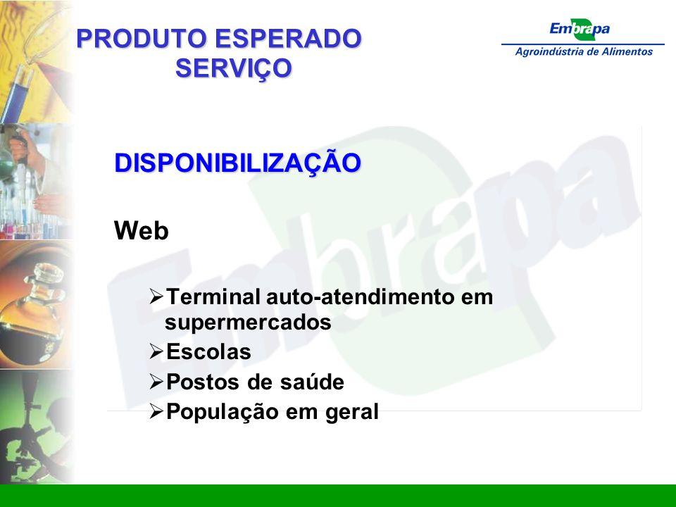 www.ctaa.embrapa.br sac@ctaa.embrapa.br PRODUTO ESPERADO SERVIÇO DISPONIBILIZAÇÃO Web  Terminal auto-atendimento em supermercados  Escolas  Postos de saúde  População em geral