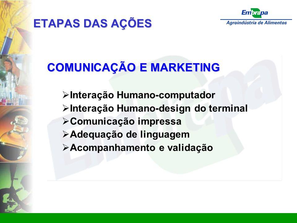 www.ctaa.embrapa.br sac@ctaa.embrapa.br ETAPAS DAS AÇÕES COMUNICAÇÃO E MARKETING  Interação Humano-computador  Interação Humano-design do terminal  Comunicação impressa  Adequação de linguagem  Acompanhamento e validação