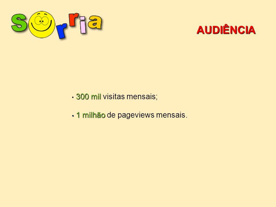 AUDIÊNCIA 300 mil 300 mil visitas mensais; 1 milhão 1 milhão de pageviews mensais.