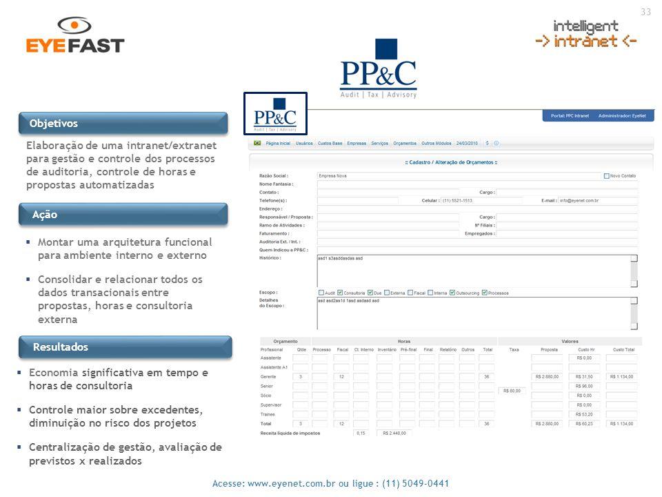 33 Acesse: www.eyenet.com.br ou ligue : (11) 5049-0441 Ação Resultados  Economia significativa em tempo e horas de consultoria  Controle maior sobre