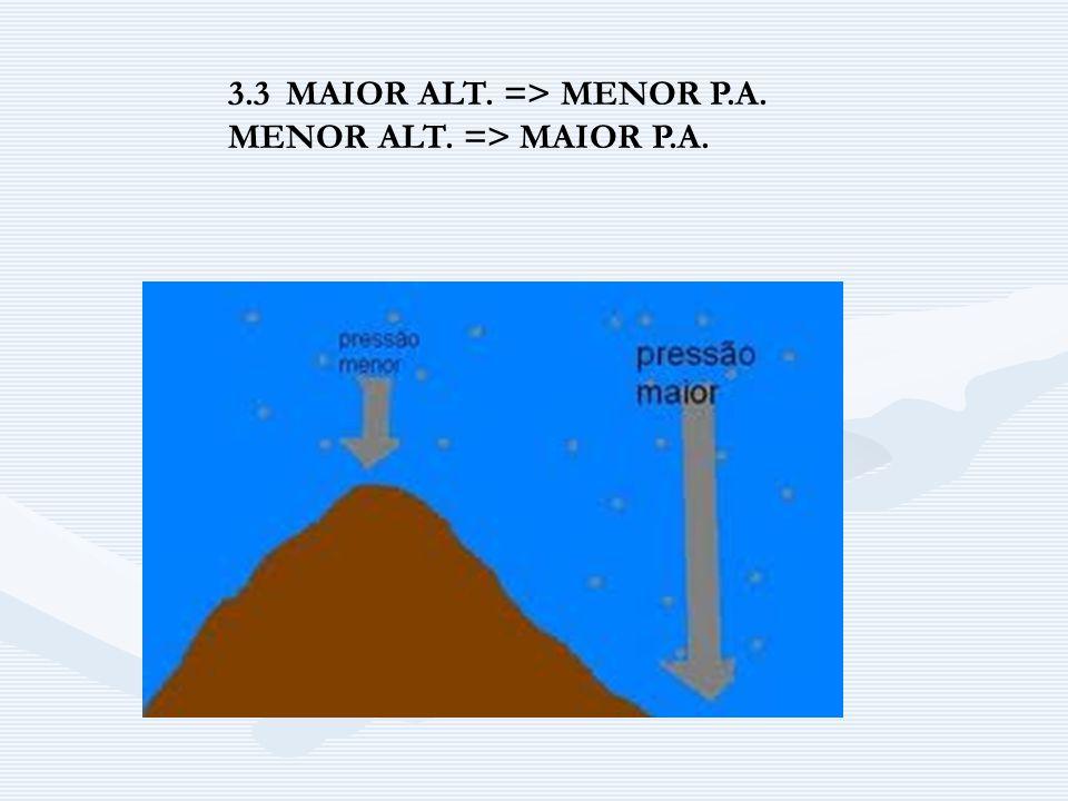 3.3 MAIOR ALT. => MENOR P.A. MENOR ALT. => MAIOR P.A.