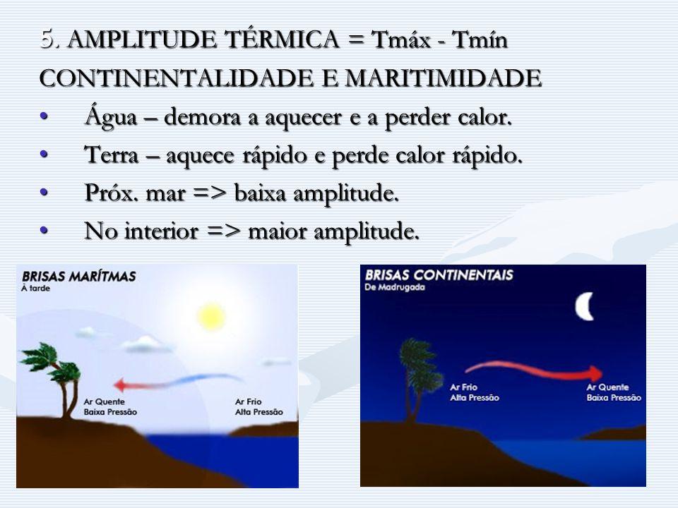 5. AMPLITUDE TÉRMICA = Tmáx - Tmín CONTINENTALIDADE E MARITIMIDADE Água – demora a aquecer e a perder calor.Água – demora a aquecer e a perder calor.