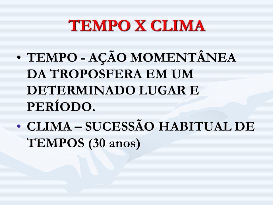 TEMPO X CLIMA TEMPO - AÇÃO MOMENTÂNEA DA TROPOSFERA EM UM DETERMINADO LUGAR E PERÍODO. CLIMA – SUCESSÃO HABITUAL DE TEMPOS (30 anos)CLIMA – SUCESSÃO H