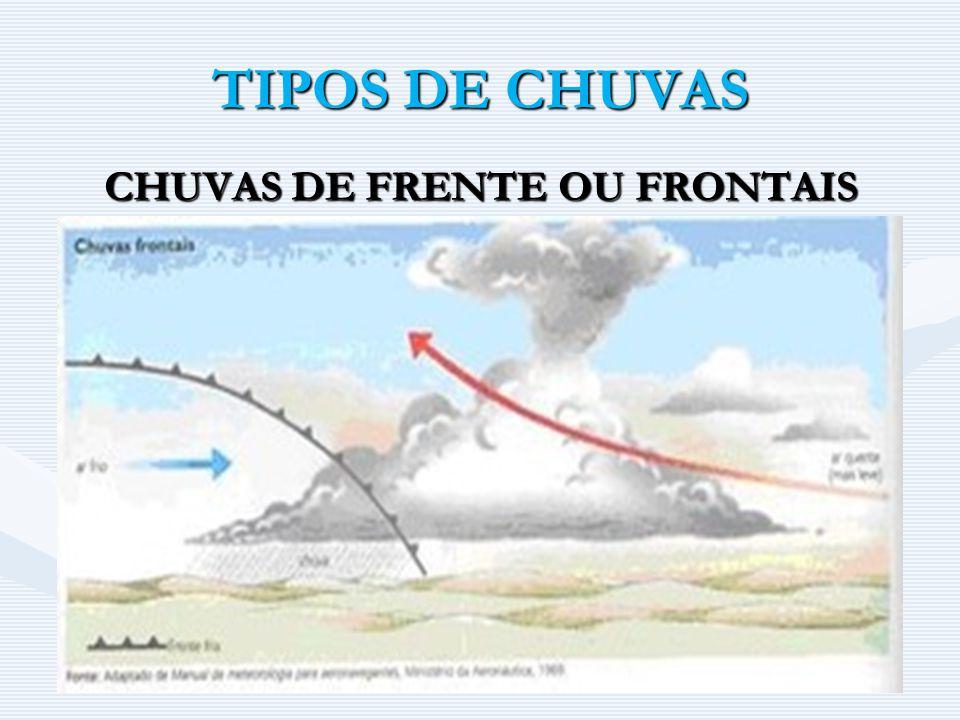 TIPOS DE CHUVAS CHUVAS DE FRENTE OU FRONTAIS