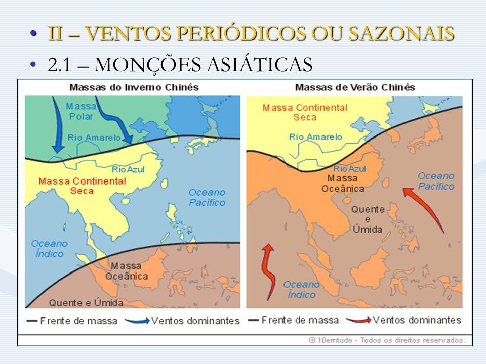 II – VENTOS PERIÓDICOS OU SAZONAISII – VENTOS PERIÓDICOS OU SAZONAIS 2.1 – MONÇÕES ASIÁTICAS2.1 – MONÇÕES ASIÁTICAS