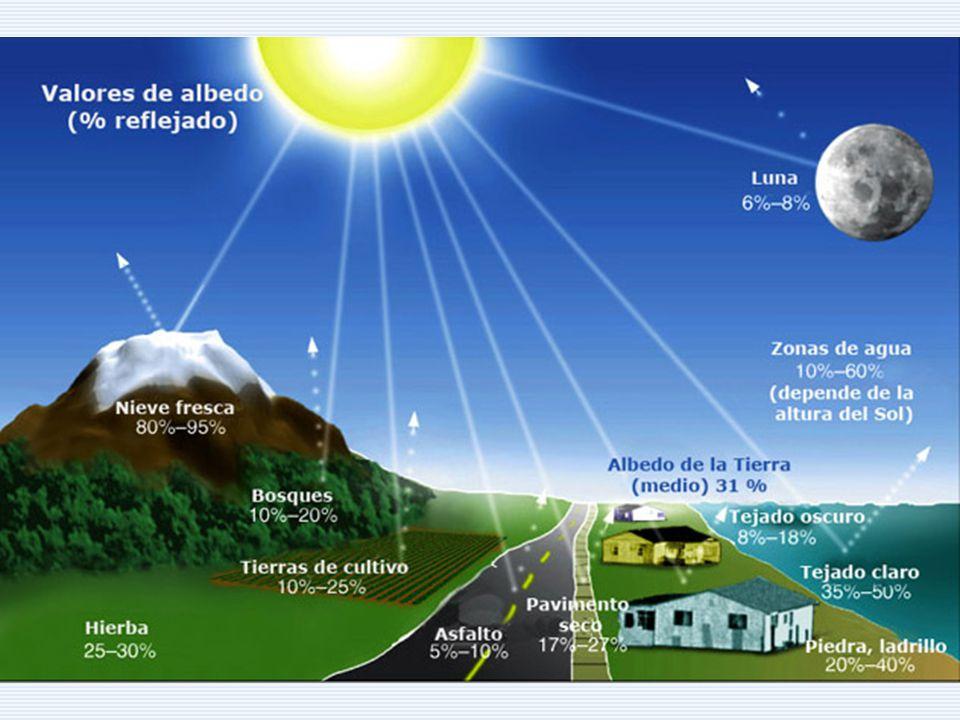 Relevo - com o aumento da altitude, os climas tornam-se mais frios.
