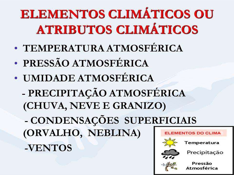 ELEMENTOS CLIMÁTICOS OU ATRIBUTOS CLIMÁTICOS TEMPERATURA ATMOSFÉRICATEMPERATURA ATMOSFÉRICA PRESSÃO ATMOSFÉRICAPRESSÃO ATMOSFÉRICA UMIDADE ATMOSFÉRICAUMIDADE ATMOSFÉRICA - PRECIPITAÇÃO ATMOSFÉRICA (CHUVA, NEVE E GRANIZO) - PRECIPITAÇÃO ATMOSFÉRICA (CHUVA, NEVE E GRANIZO) - CONDENSAÇÕES SUPERFICIAIS (ORVALHO, NEBLINA) - CONDENSAÇÕES SUPERFICIAIS (ORVALHO, NEBLINA) -VENTOS -VENTOS