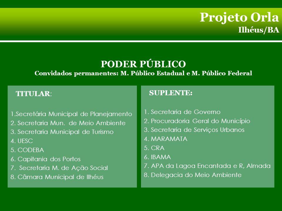 Projeto Orla Ilhéus/BA TITULAR: 1.Secretária Municipal de Planejamento 2.