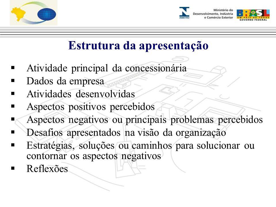 Estrutura da apresentação  Atividade principal da concessionária  Dados da empresa  Atividades desenvolvidas  Aspectos positivos percebidos  Aspe