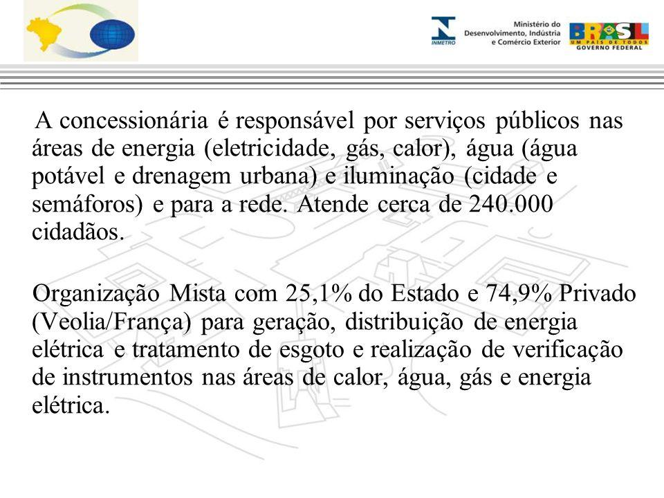 A concessionária é responsável por serviços públicos nas áreas de energia (eletricidade, gás, calor), água (água potável e drenagem urbana) e iluminaç