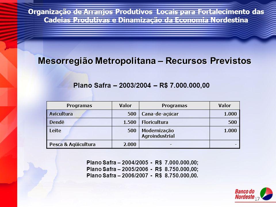17 Organização de Arranjos Produtivos Locais para Fortalecimento das Cadeias Produtivas e Dinamização da Economia Nordestina Mesorregião Metropolitana