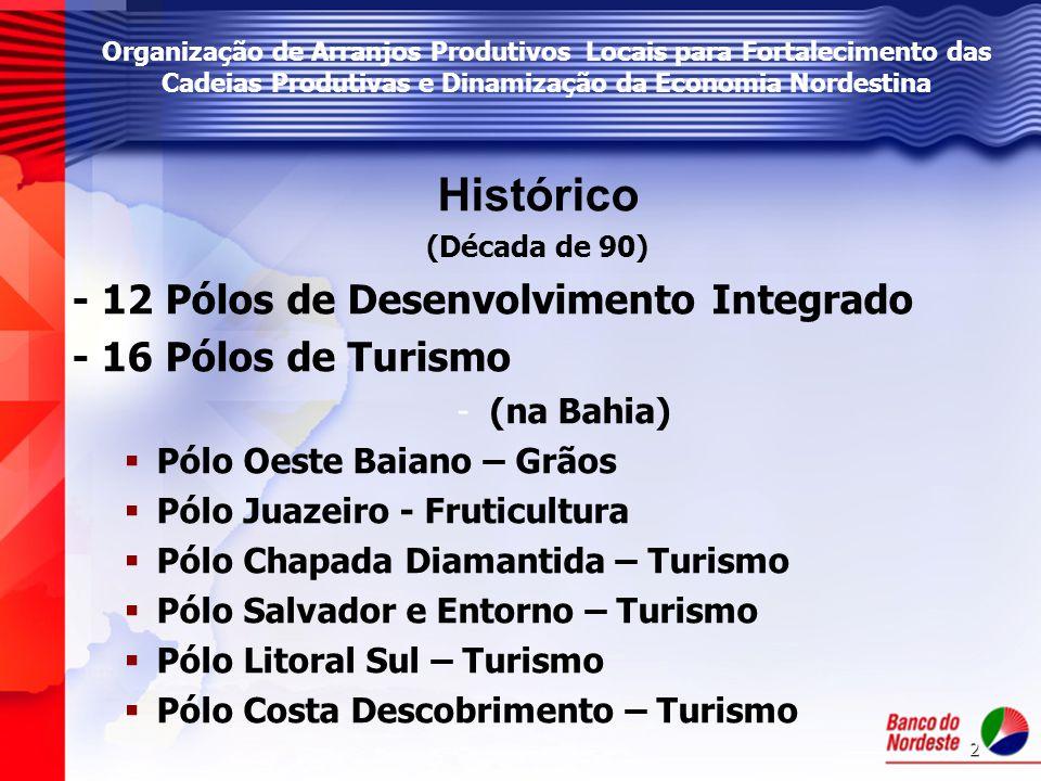 2 Histórico (Década de 90) - 12 Pólos de Desenvolvimento Integrado - 16 Pólos de Turismo - -(na Bahia)   Pólo Oeste Baiano – Grãos   Pólo Juazeiro
