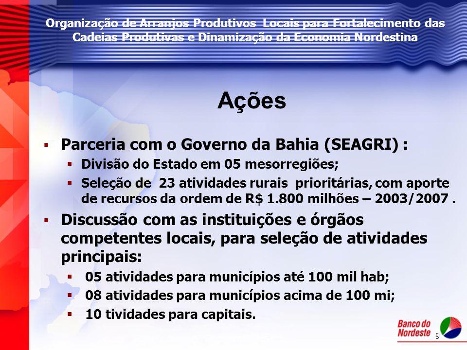 9 Ações  Parceria com o Governo da Bahia (SEAGRI) :  Divisão do Estado em 05 mesorregiões;  Seleção de 23 atividades rurais prioritárias, com aport