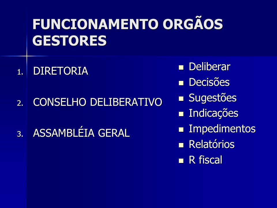 FUNCIONAMENTO ORGÃOS GESTORES 1.DIRETORIA 2. CONSELHO DELIBERATIVO 3.