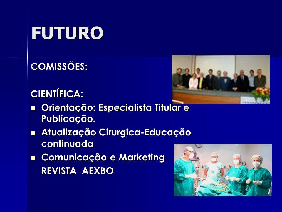 FUTURO COMISSÕES:CIENTÍFICA: Orientação: Especialista Titular e Publicação.