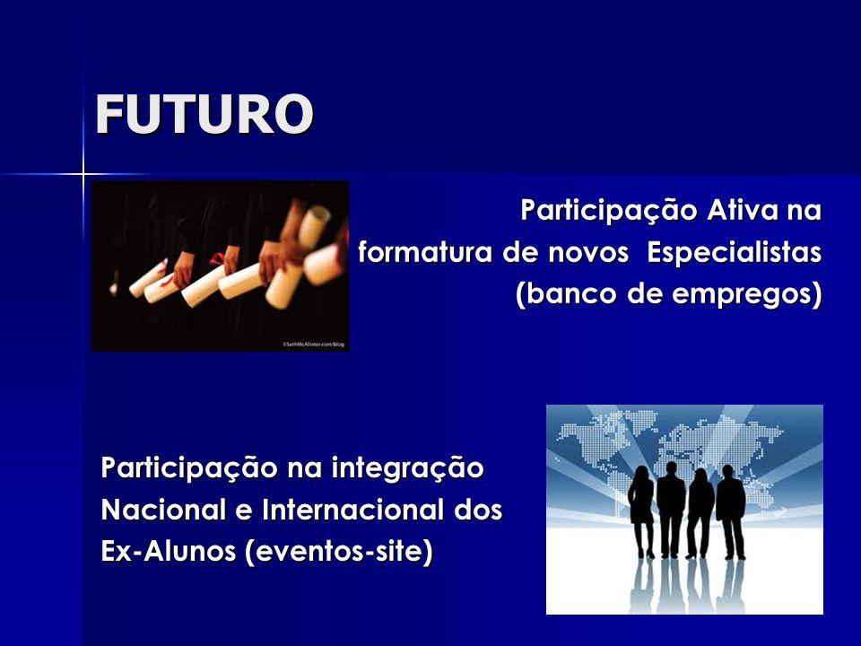 FUTURO Participação Ativa na formatura de novos Especialistas (banco de empregos) Participação na integração Nacional e Internacional dos Ex-Alunos (eventos-site)