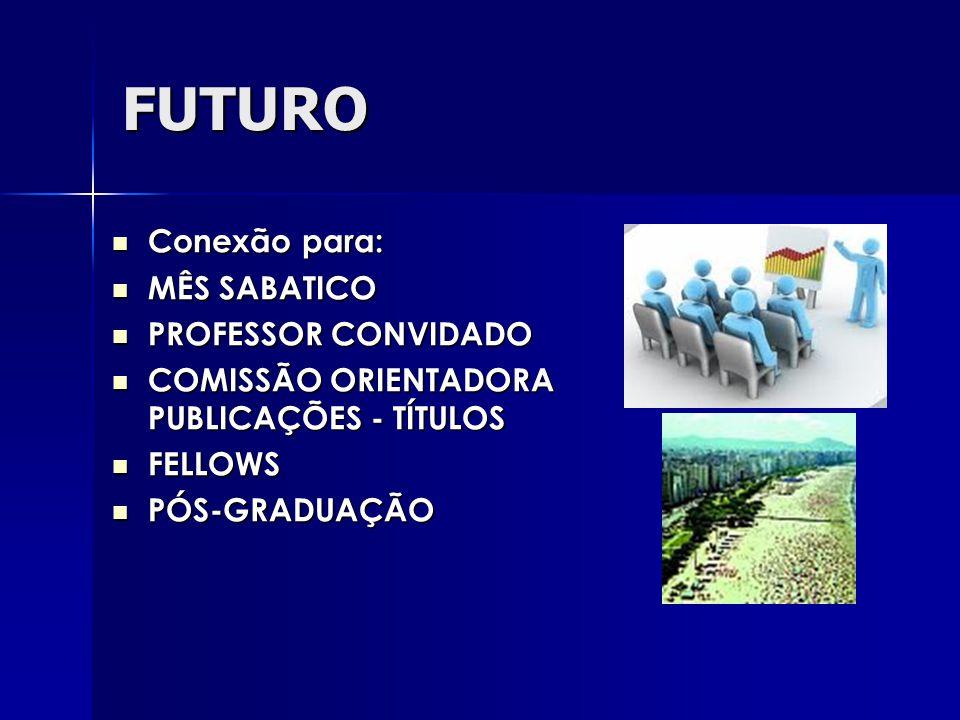 FUTURO Conexão para: Conexão para: MÊS SABATICO MÊS SABATICO PROFESSOR CONVIDADO PROFESSOR CONVIDADO COMISSÃO ORIENTADORA PUBLICAÇÕES - TÍTULOS COMISSÃO ORIENTADORA PUBLICAÇÕES - TÍTULOS FELLOWS FELLOWS PÓS-GRADUAÇÃO PÓS-GRADUAÇÃO