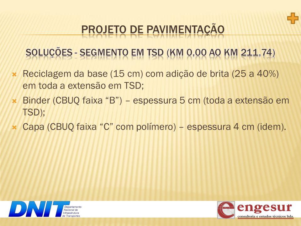 """ Reciclagem da base (15 cm) com adição de brita (25 a 40%) em toda a extensão em TSD;  Binder (CBUQ faixa """"B"""") – espessura 5 cm (toda a extensão em"""