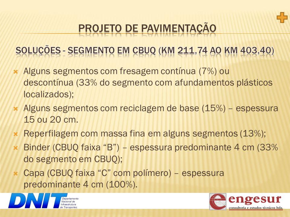  Alguns segmentos com fresagem contínua (7%) ou descontínua (33% do segmento com afundamentos plásticos localizados);  Alguns segmentos com reciclag