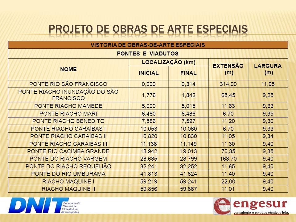 VISTORIA DE OBRAS-DE-ARTE ESPECIAIS PONTES E VIADUTOS NOME LOCALIZAÇÃO (km) EXTENSÃO (m) LARGURA (m) INICIALFINAL PONTE RIO SÃO FRANCISCO0,0000,314314