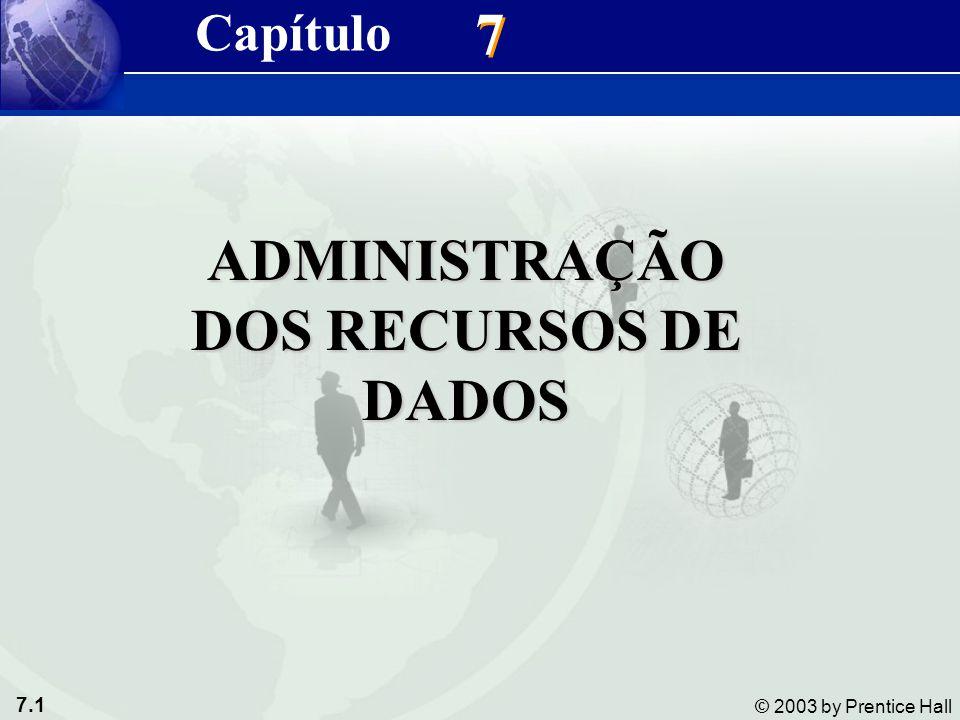 7.1 © 2003 by Prentice Hall 7 7 ADMINISTRAÇÃO DOS RECURSOS DE DADOS Capítulo
