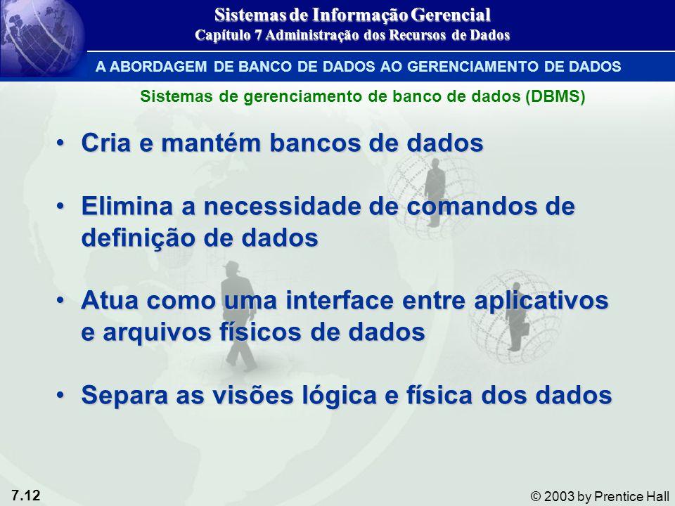 7.12 © 2003 by Prentice Hall A ABORDAGEM DE BANCO DE DADOS AO GERENCIAMENTO DE DADOS Cria e mantém bancos de dadosCria e mantém bancos de dados Elimin