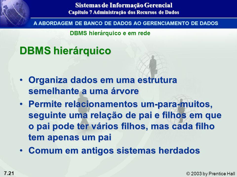 7.21 © 2003 by Prentice Hall DBMS hierárquico e em rede DBMS hierárquico Organiza dados em uma estrutura semelhante a uma árvoreOrganiza dados em uma