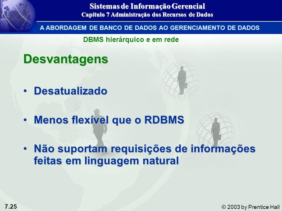 7.25 © 2003 by Prentice Hall Desvantagens DesatualizadoDesatualizado Menos flexível que o RDBMSMenos flexível que o RDBMS Não suportam requisições de