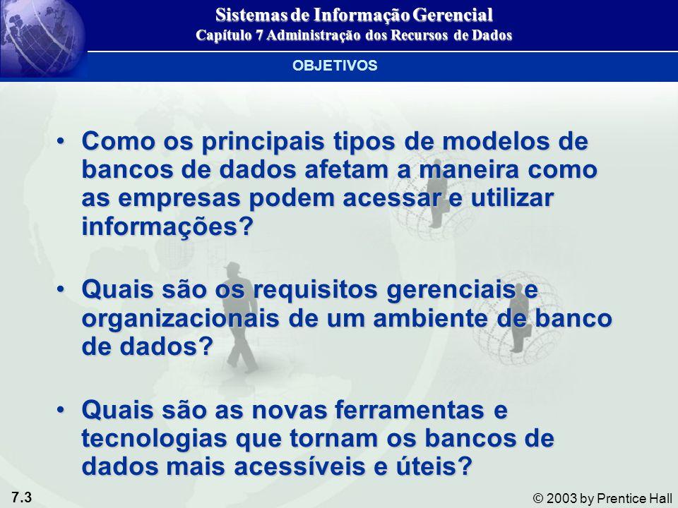 7.3 © 2003 by Prentice Hall Como os principais tipos de modelos de bancos de dados afetam a maneira como as empresas podem acessar e utilizar informaç