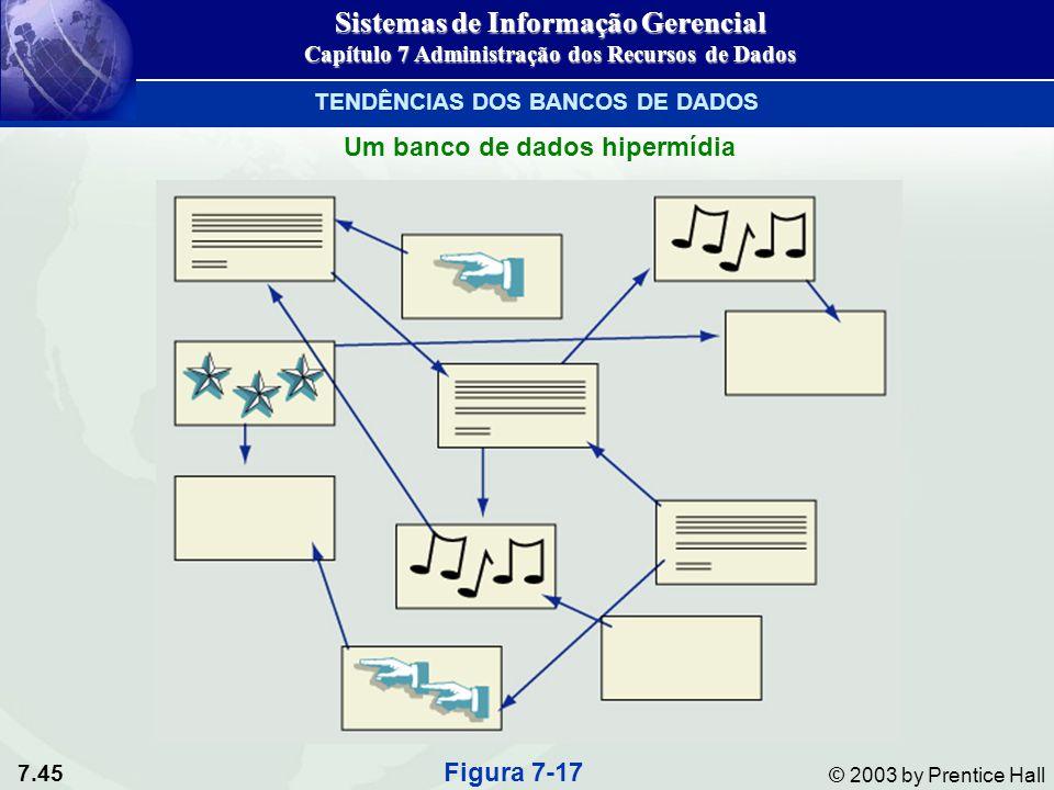 7.45 © 2003 by Prentice Hall Um banco de dados hipermídia Figura 7-17 Sistemas de Informação Gerencial Capítulo 7 Administração dos Recursos de Dados