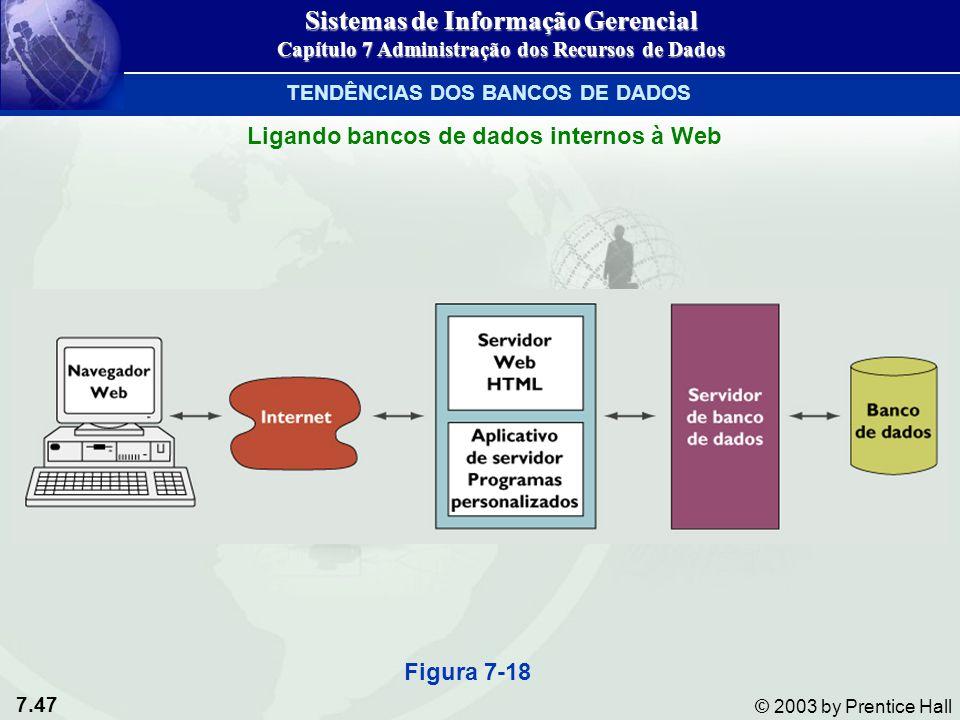 7.47 © 2003 by Prentice Hall Ligando bancos de dados internos à Web Figura 7-18 Sistemas de Informação Gerencial Capítulo 7 Administração dos Recursos