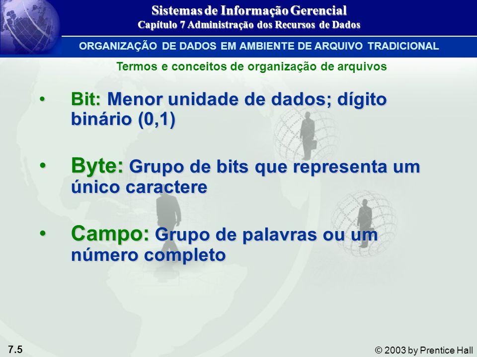 7.5 © 2003 by Prentice Hall Termos e conceitos de organização de arquivos Bit: Menor unidade de dados; dígito binário (0,1)Bit: Menor unidade de dados