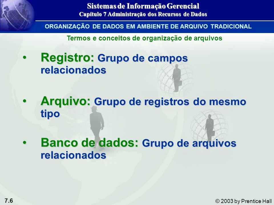 7.6 © 2003 by Prentice Hall Registro: Grupo de campos relacionadosRegistro: Grupo de campos relacionados Arquivo: Grupo de registros do mesmo tipoArqu
