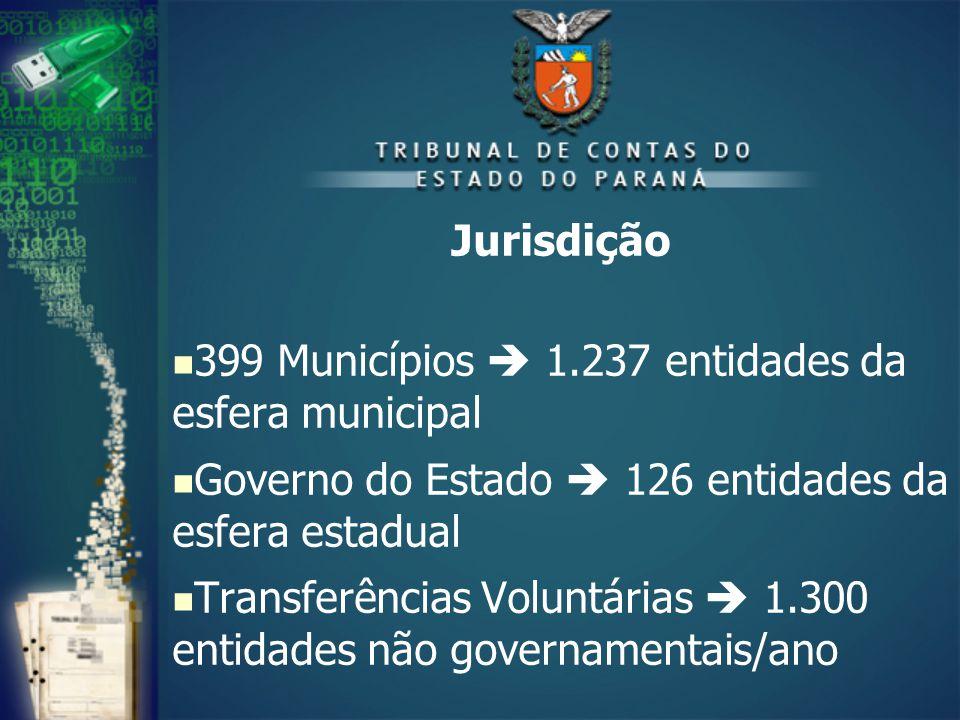 Jurisdição 399 Municípios  1.237 entidades da esfera municipal Governo do Estado  126 entidades da esfera estadual Transferências Voluntárias  1.30