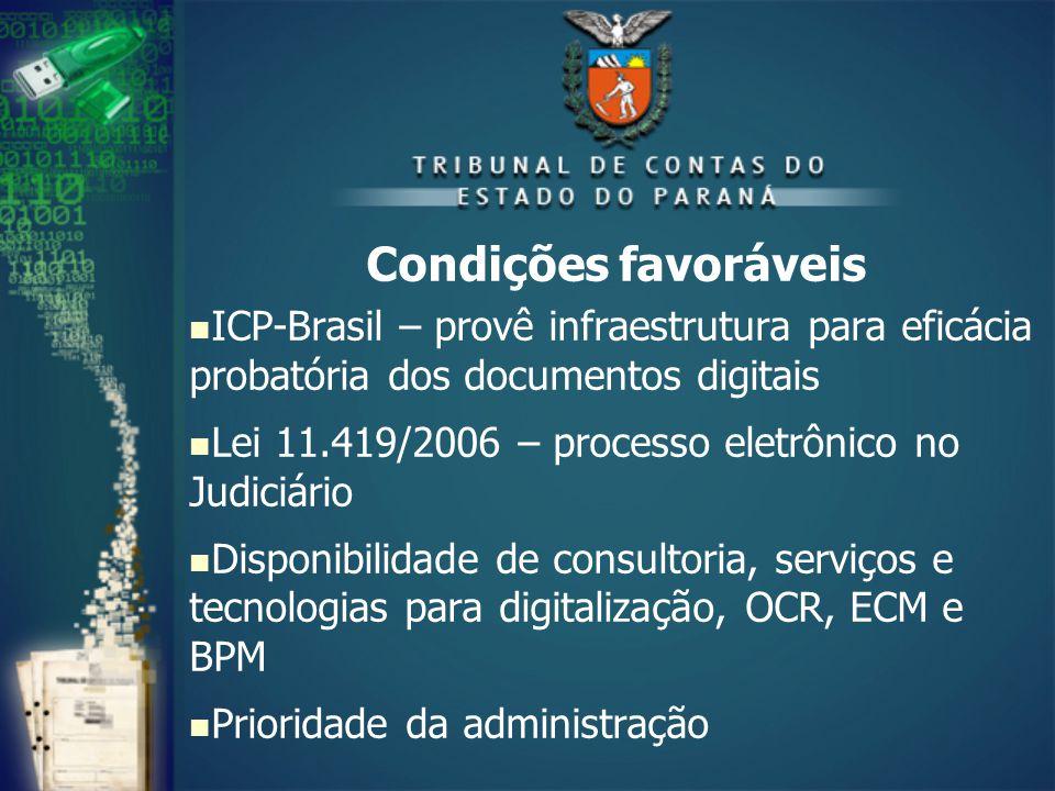 Condições favoráveis ICP-Brasil – provê infraestrutura para eficácia probatória dos documentos digitais Lei 11.419/2006 – processo eletrônico no Judic