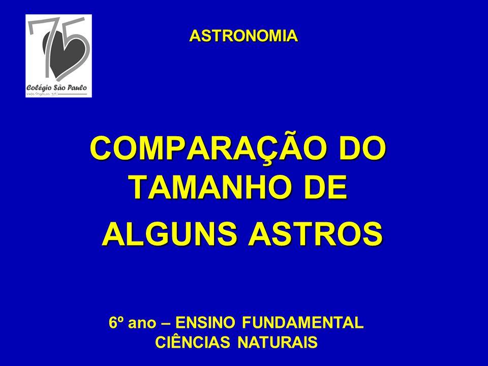 ASTRONOMIA COMPARAÇÃO DO TAMANHO DE ALGUNS ASTROS ALGUNS ASTROS 6º ano – ENSINO FUNDAMENTAL CIÊNCIAS NATURAIS