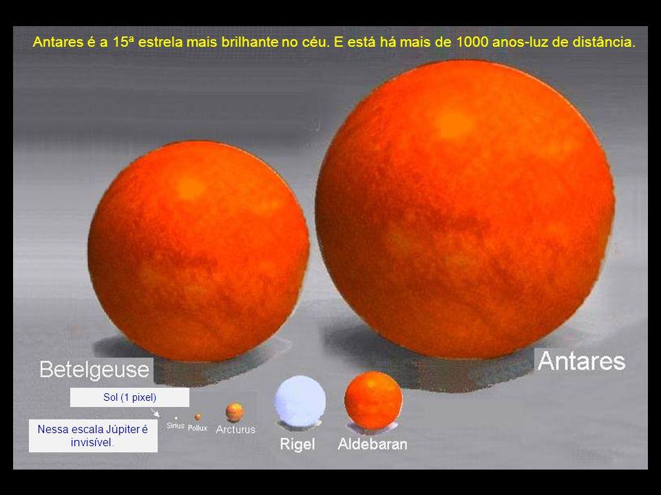 Antares é a 15ª estrela mais brilhante no céu. E está há mais de 1000 anos-luz de distância. Sol (1 pixel) Nessa escala Júpiter é invisível.