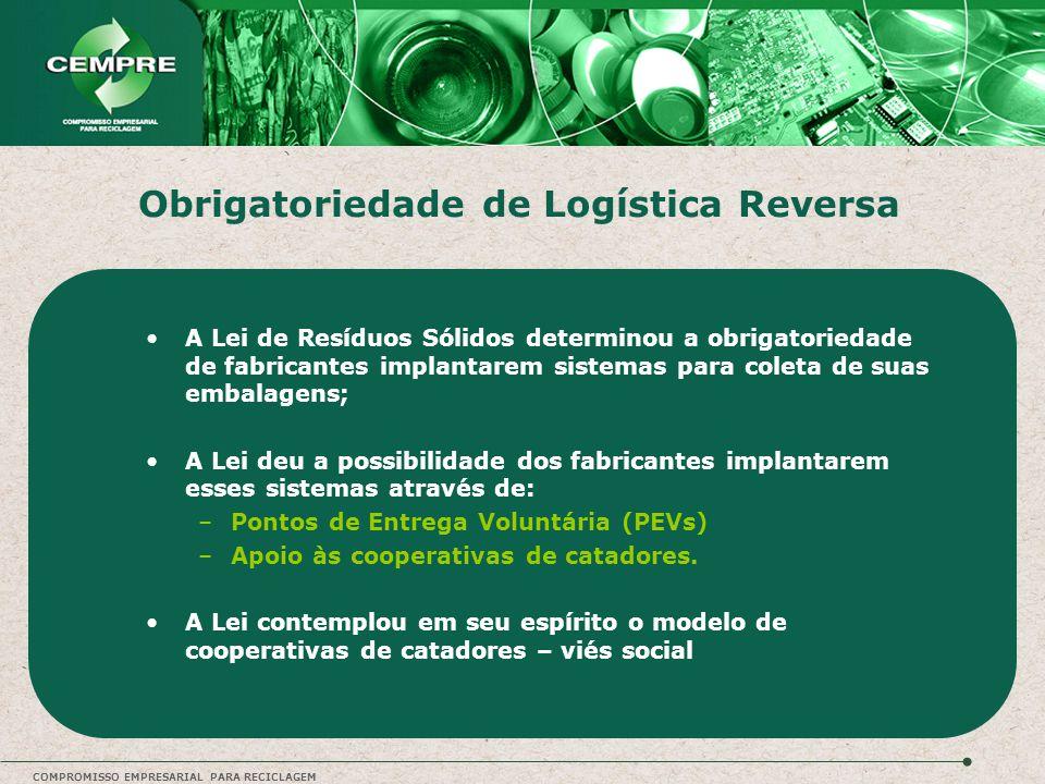 COMPROMISSO EMPRESARIAL PARA RECICLAGEM Obrigatoriedade de Logística Reversa A Lei de Resíduos Sólidos determinou a obrigatoriedade de fabricantes imp