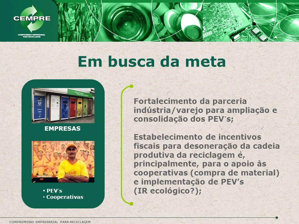 COMPROMISSO EMPRESARIAL PARA RECICLAGEM Em busca da meta PEV´s Cooperativas EMPRESAS Fortalecimento da parceria indústria/varejo para ampliação e cons