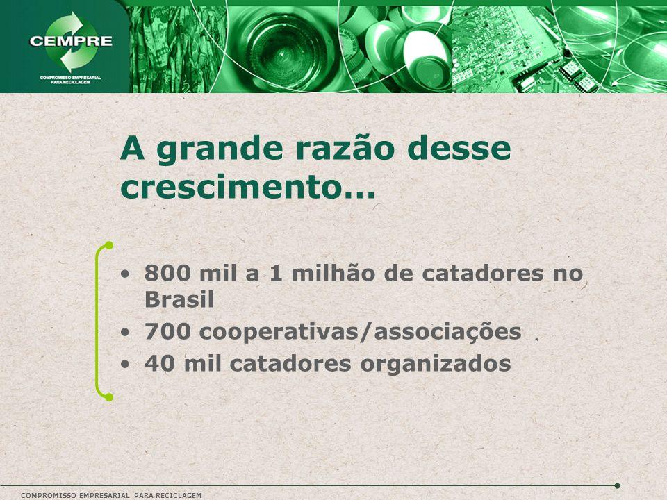 COMPROMISSO EMPRESARIAL PARA RECICLAGEM A grande razão desse crescimento… 800 mil a 1 milhão de catadores no Brasil 700 cooperativas/associações 40 mi