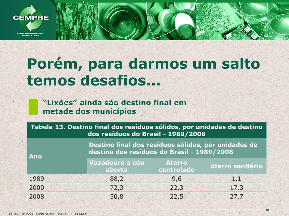 """COMPROMISSO EMPRESARIAL PARA RECICLAGEM Porém, para darmos um salto temos desafios… """"Lixões"""" ainda são destino final em metade dos municípios"""