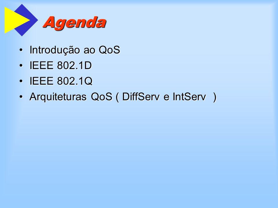 Agenda Introdução ao QoSIntrodução ao QoS IEEE 802.1DIEEE 802.1D IEEE 802.1QIEEE 802.1Q Arquiteturas QoS ( DiffServ e IntServ )Arquiteturas QoS ( DiffServ e IntServ )
