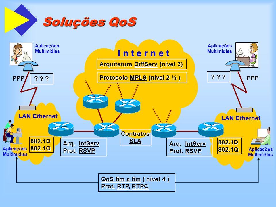 Soluções QoS PPP I n t e r n e t Arquitetura DiffServ (nível 3) Arq.