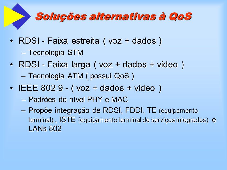 Soluções alternativas à QoS RDSI - Faixa estreita ( voz + dados )RDSI - Faixa estreita ( voz + dados ) –Tecnologia STM RDSI - Faixa larga ( voz + dados + vídeo )RDSI - Faixa larga ( voz + dados + vídeo ) –Tecnologia ATM ( possui QoS ) IEEE 802.9 - ( voz + dados + vídeo )IEEE 802.9 - ( voz + dados + vídeo ) –Padrões de nível PHY e MAC –Propõe integração de RDSI, FDDI, TE (equipamento terminal), ISTE (equipamento terminal de serviços integrados) e LANs 802