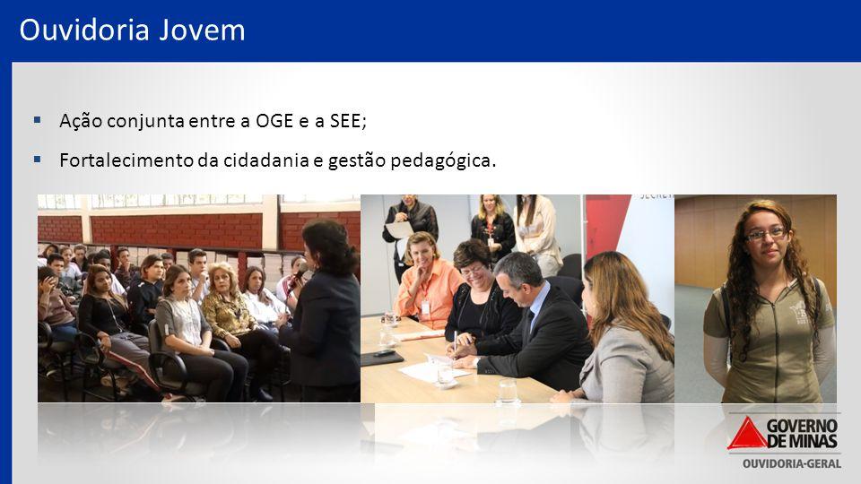 Ouvidoria Jovem  Ação conjunta entre a OGE e a SEE;  Fortalecimento da cidadania e gestão pedagógica.