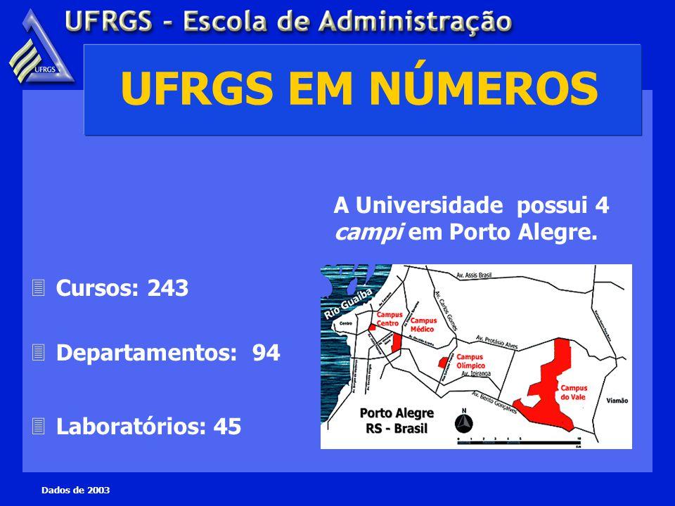 UFRGS EM NÚMEROS 3Cursos: 243 3Departamentos: 94 3Laboratórios: 45 A Universidade possui 4 campi em Porto Alegre.