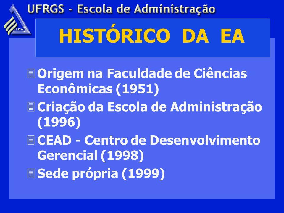 3Origem na Faculdade de Ciências Econômicas (1951) 3Criação da Escola de Administração (1996) 3CEAD - Centro de Desenvolvimento Gerencial (1998) 3Sede própria (1999) HISTÓRICO DA EA