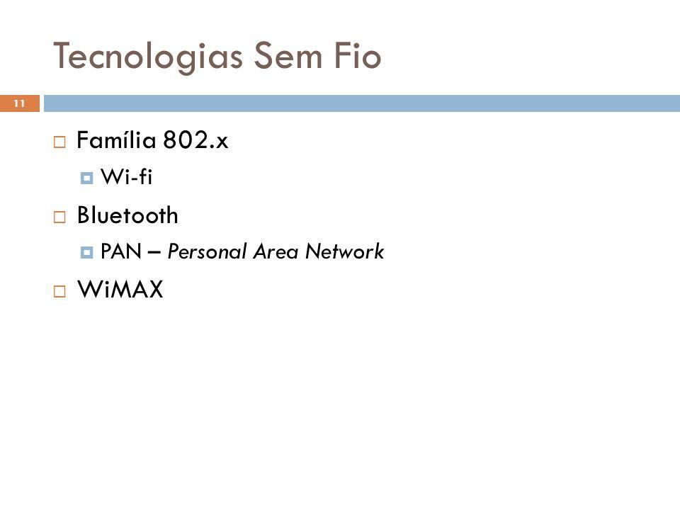 Tecnologias Sem Fio 11  Família 802.x  Wi-fi  Bluetooth  PAN – Personal Area Network  WiMAX