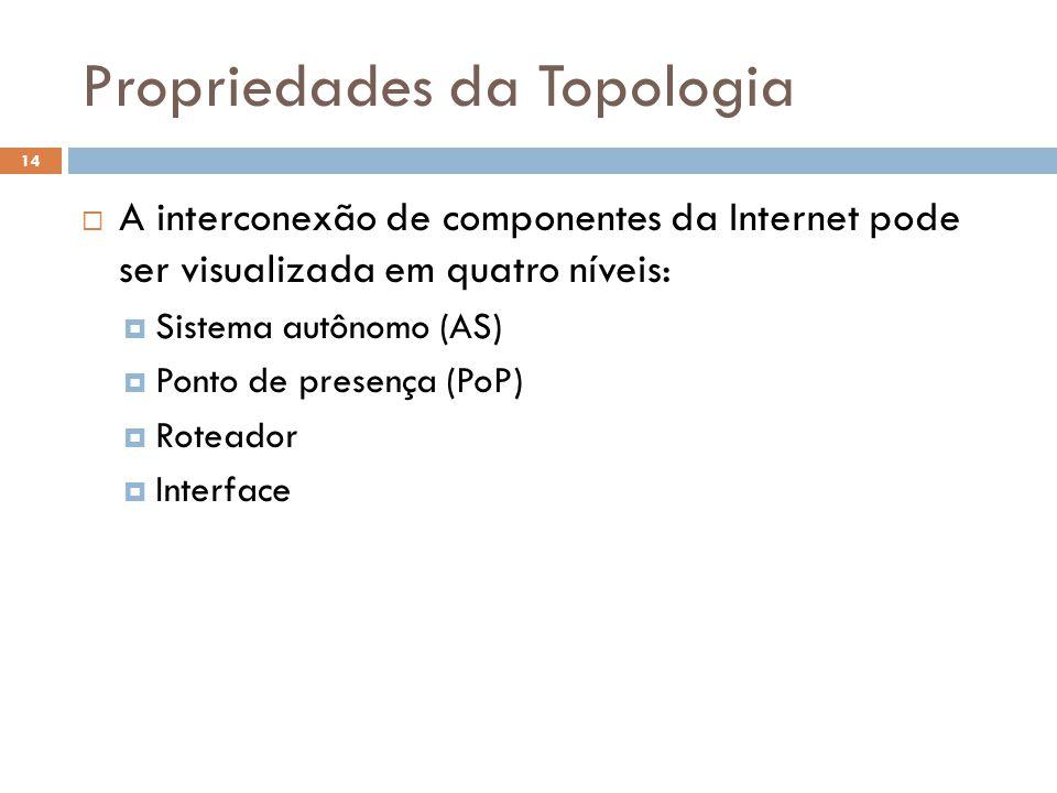 Propriedades da Topologia 14  A interconexão de componentes da Internet pode ser visualizada em quatro níveis:  Sistema autônomo (AS)  Ponto de presença (PoP)  Roteador  Interface